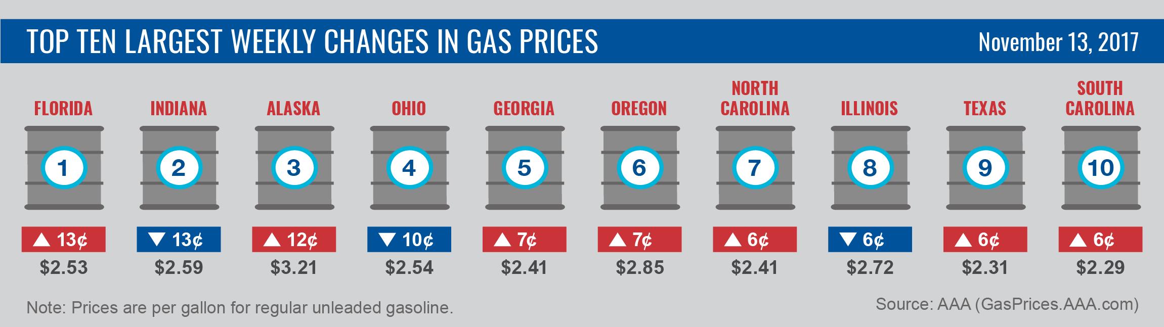 gas-chart-nov.png