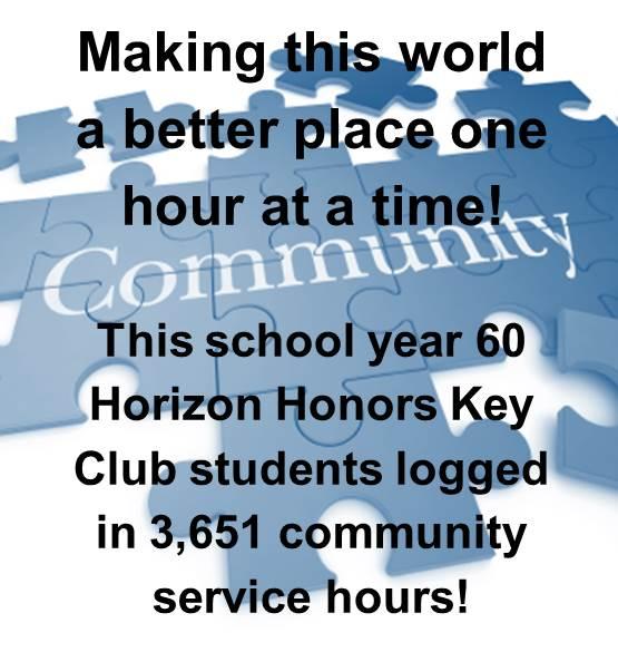 HS-KEY-CLUB-COMMUNITY-HOURS-SERVED.jpg