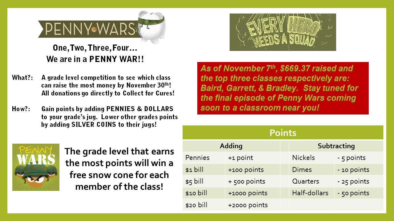 penny-wars-graphic.jpg
