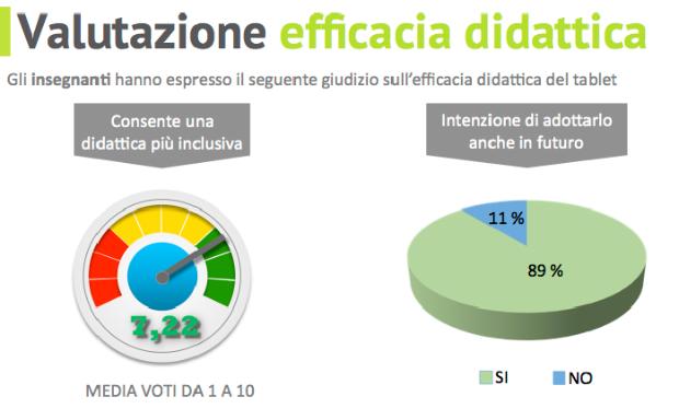 efficacia.png