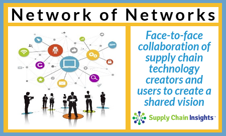 Network of Networks_mini.png