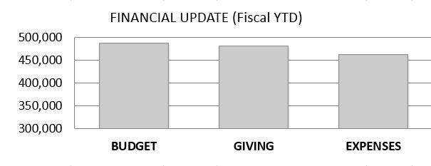 Financial-update-February-2018.JPG
