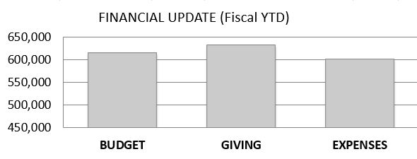 Financial-update-April-2018.JPG