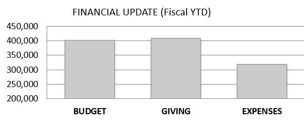 Financial-update-December-2018.JPG