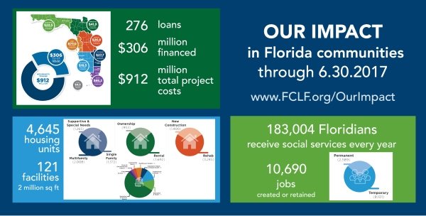 FCLF Our Impact 2017