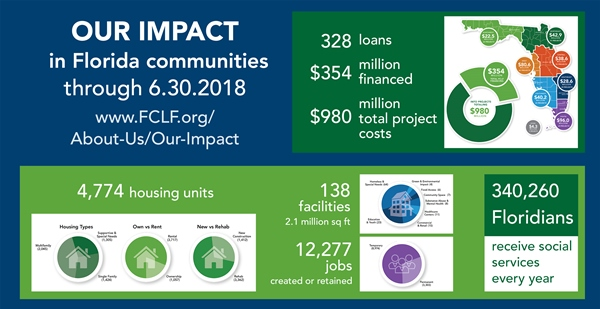 FCLF Our Impact 2018